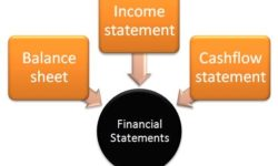 how_to_understand_financial_statements