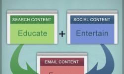 online_lead_generation