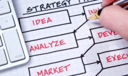 strategic-planning-for-small-business-600x300